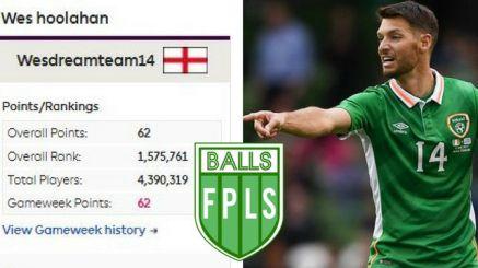 Wes Hoolahan's Fantasy Premier League Team Has Been Found